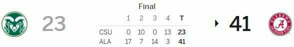 Final Score ALABAMA Football vs Colorado