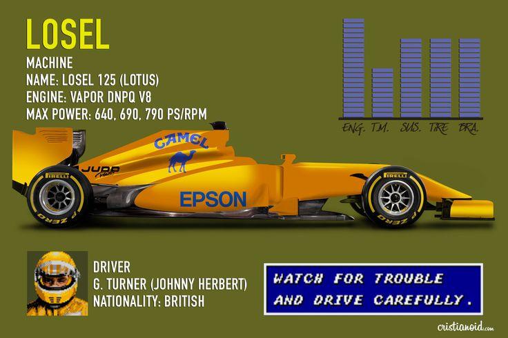 Losel   Super Monaco GP F1 Game - Formula 1 Lotus   G. Turner (Johnny Herbert)
