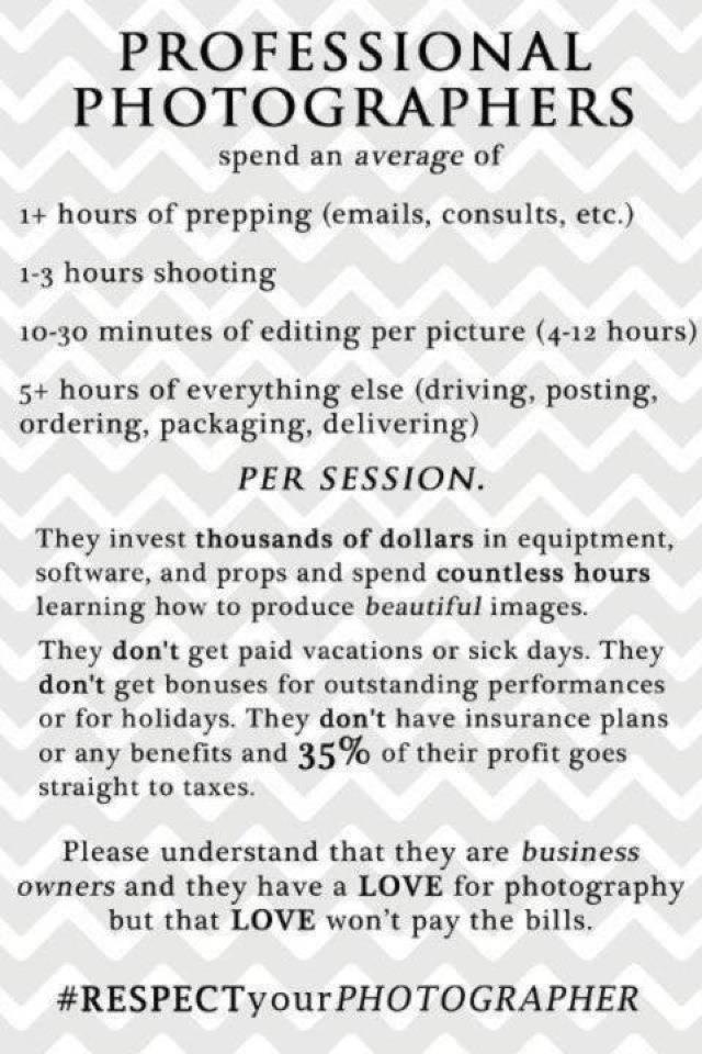 Professional Photographers-Why your patience for your photos is appreciated!