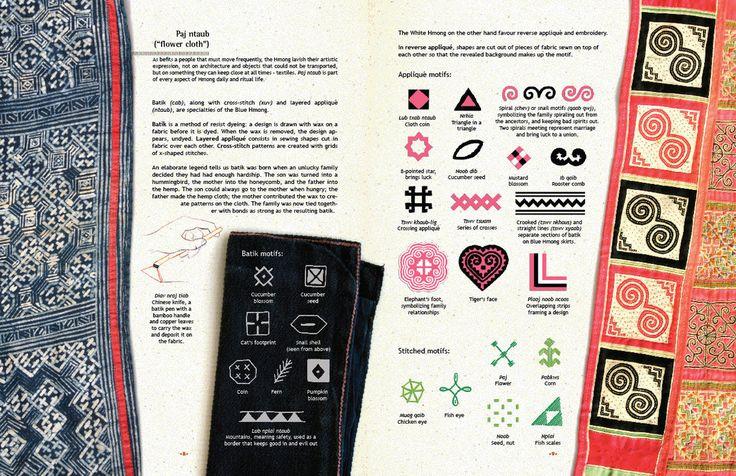 Mejores 12 imágenes de Simbolos Miao en Pinterest   Bordado ...