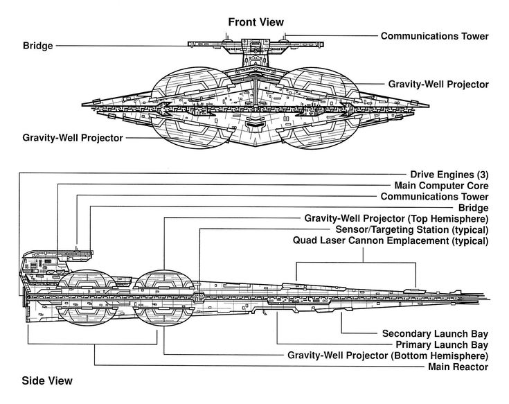how to draw a star destroyer