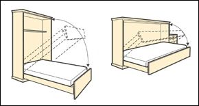 Murphy Bed Hardware Kits.  Inspiration from a previous pin, and this is where you can get the hardware. Cool!