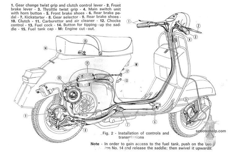 scooterhelp com  manuals  vse1t manual  07 jpg