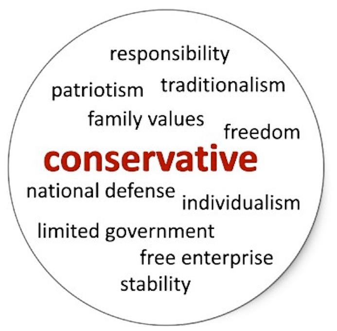 Conservatism defined is simple: responsibility, family values, patriotism, traditionalism, national defense, individualism, limited government, free enterprise and stability. These are the hallmarks of Conservatism and make it infinitely superior to Liberalism.