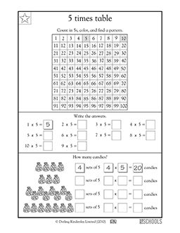 Cell Division And Mitosis Worksheet Answers Word The  Best  Times Table Worksheet Ideas On Pinterest   Times  Isosceles Triangle Theorem Worksheet with Math Middle School Worksheets Rd Grade Math Worksheets  Times Tables Root Word Worksheets 5th Grade Word