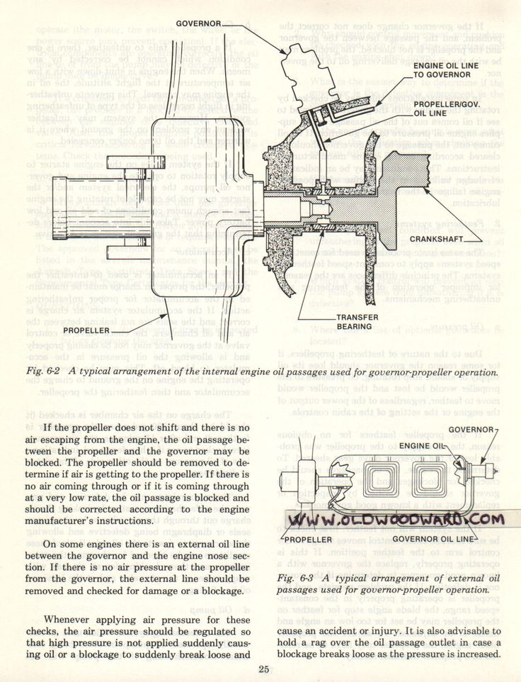 A history of the aircraft propeller