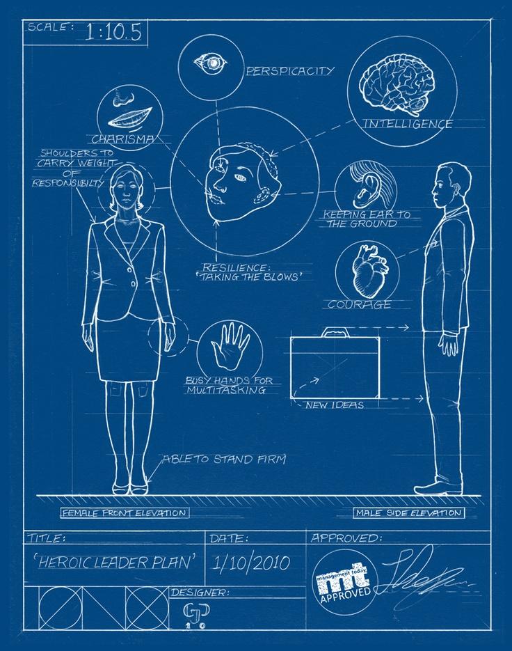 13 best blueprints images on pinterest blue prints civil the blueprint for an heroic leader malvernweather Gallery