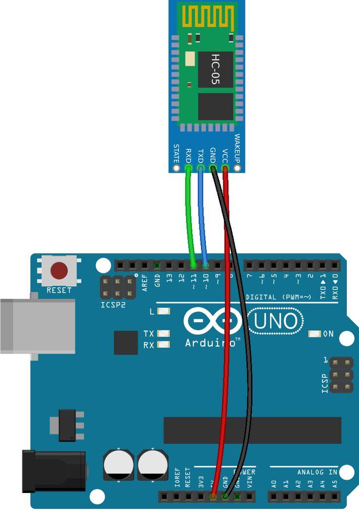 「arduinoのbluetoothモジュール」のおすすめアイデア 件以上 pinterest