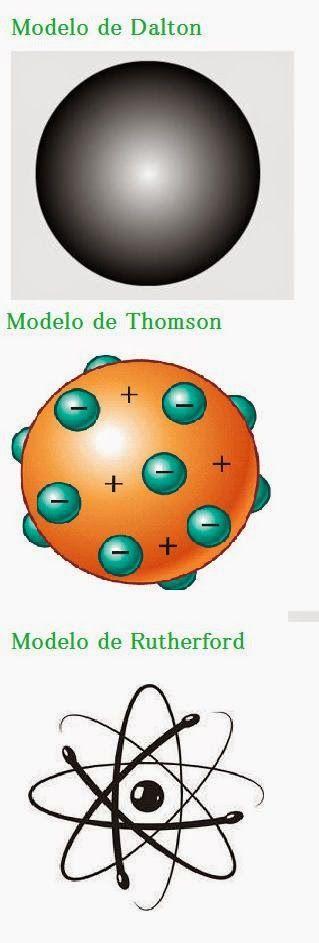 Modelos atómicos                                                       …