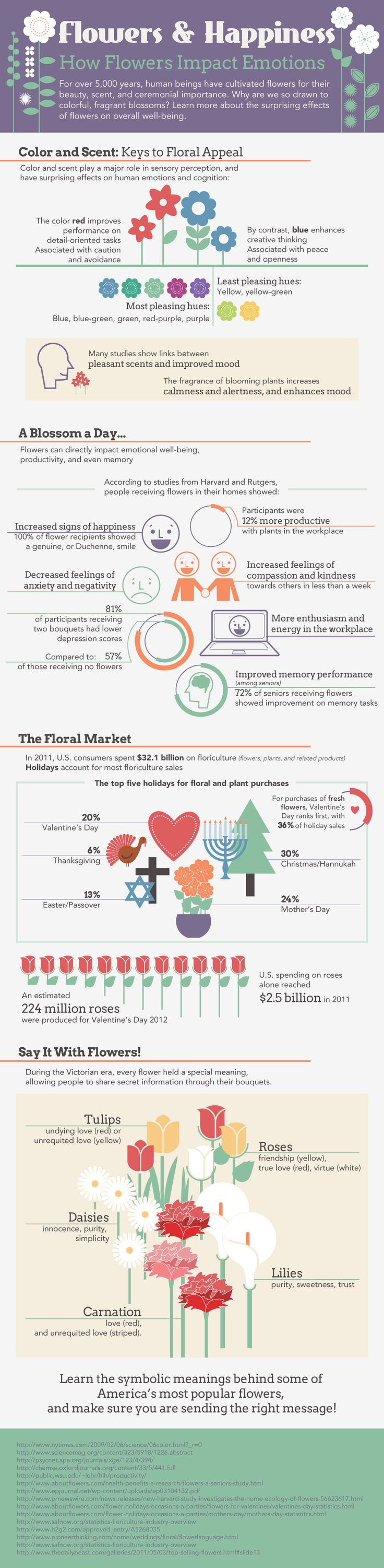 824 best theme images on pinterest exposure photography acne skin add this infographic to your siteflowers and happiness how flowers impact emotions the reason fandeluxe Images