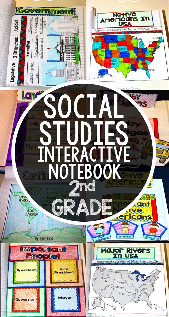 Social Studies Interactive Notebook For 2nd Grade Middle School