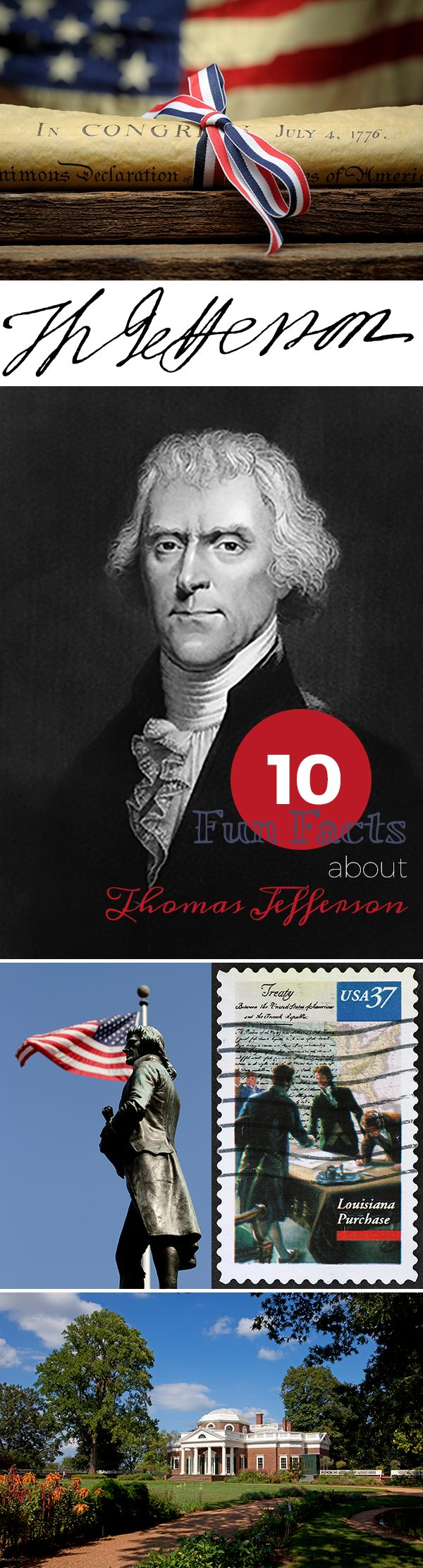 Did you know one of our founding fathers was totally into French Cuisine? Learn about this and other fun facts about Thomas Jefferson by clicking here!