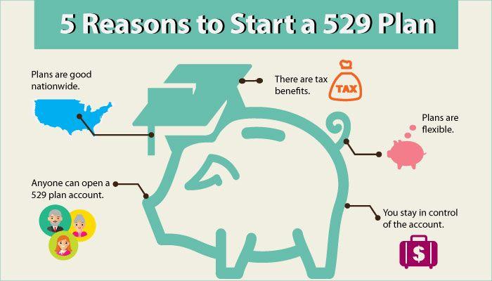 Best 25 529 Plan Ideas On Pinterest College Fund 529