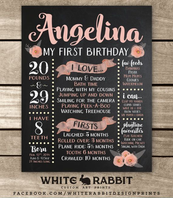He encontrado este interesante anuncio de Etsy en https://www.etsy.com/es/listing/222862935/first-birthday-chalkboard-sign-digital