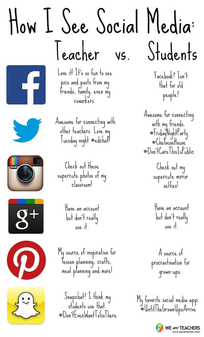 Social Media Students vs. Teachers #socialmedia #teacher #education