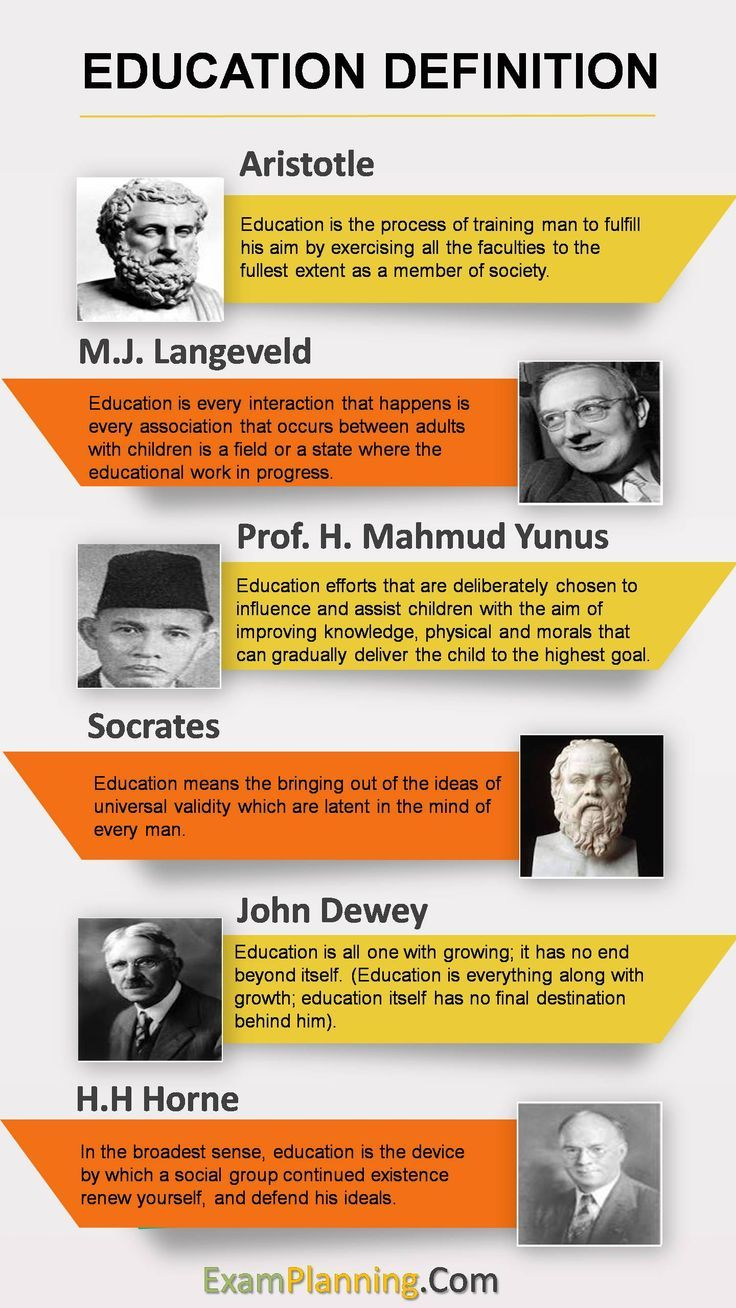 Definition Of Education By Different Authors Educationists And Philosophers Education Learning Theory Social Science Research