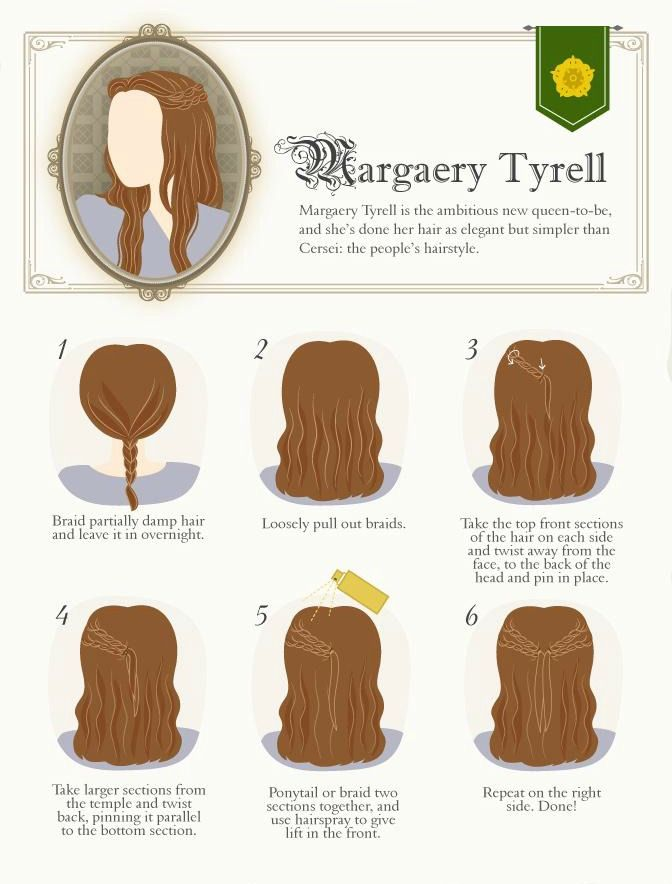 Game of Thrones Braid Tutorial: Margaery Tyrell