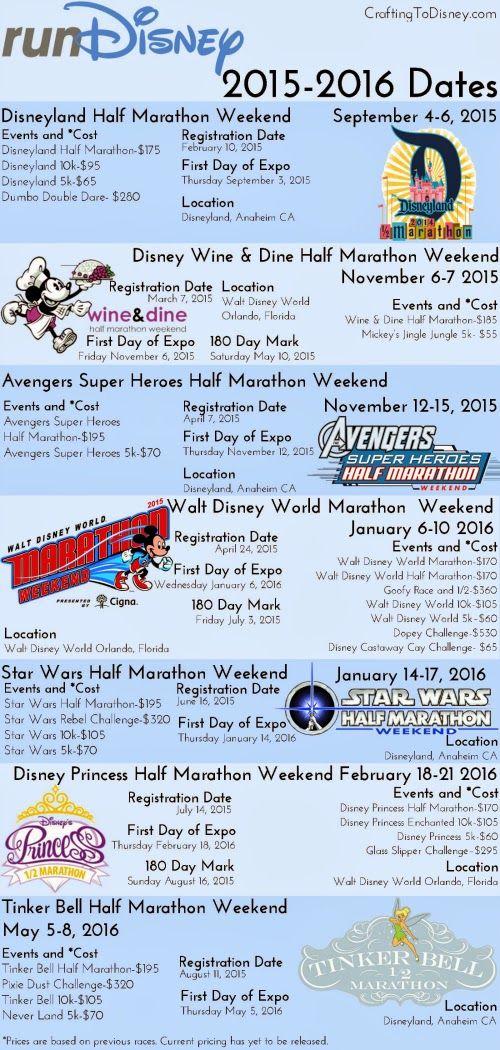 Crafting To Disney: Whatever Wednesday- runDisney 2015-2016 Schedule and Training update