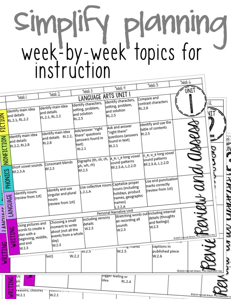 Language Arts Common Core Curriculum Map for 2nd
