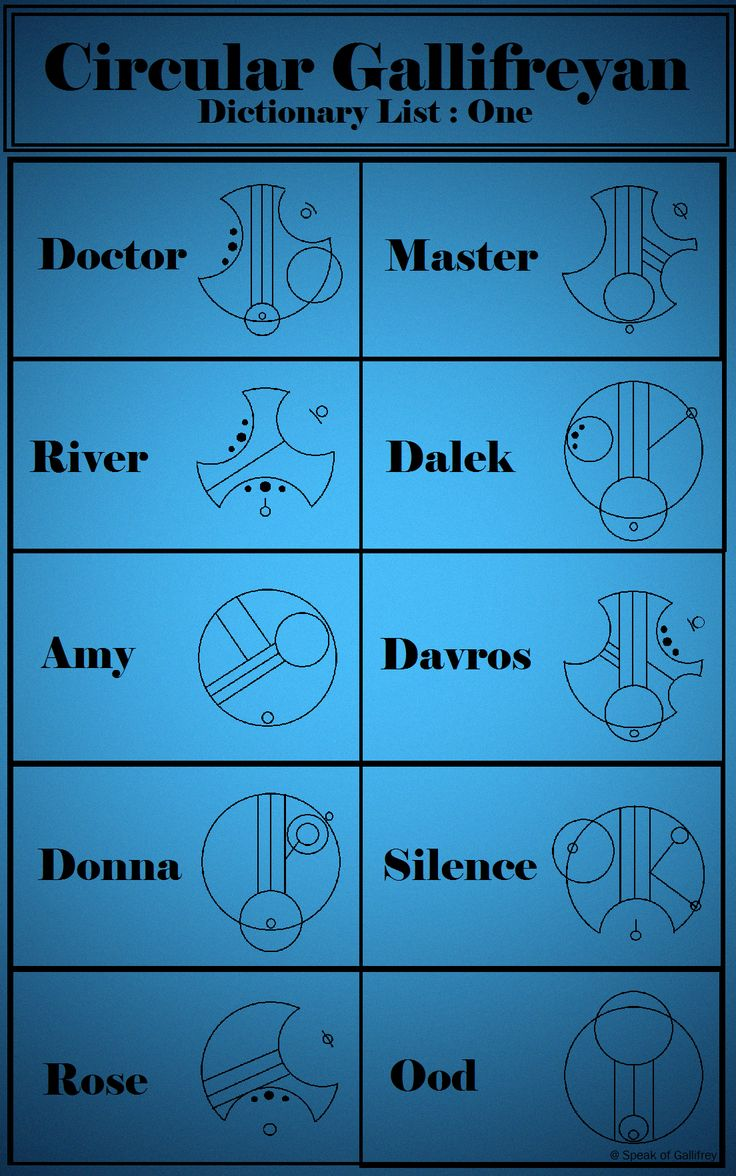 "How to write in Circular Gallifreyan. Dictionary list 1. Doctor Who written language of the Time Lords of Gallifrey. Find more Fantastic pins on the board ""Speak of Gallifrey"""