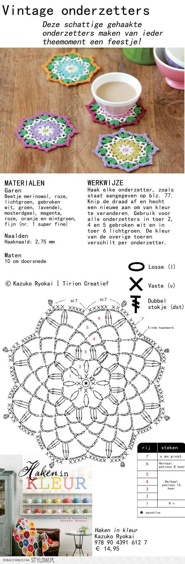 Crochet Motifs for dishcloths, doilies, potholders or coasters.
