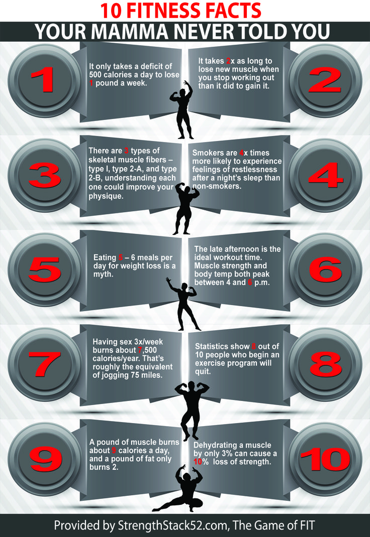 fitness infographic-10 Fitness Facts Your Mamma Never Told You