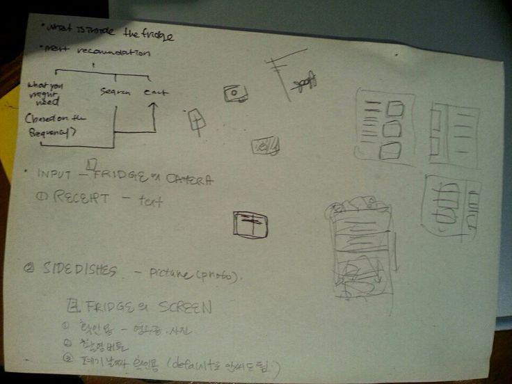 Interface for fridge screen
