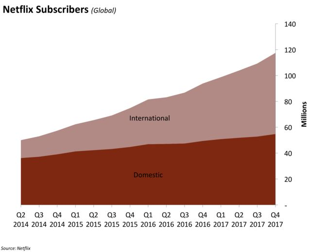Netflix pushes further into short-form content (NFLX)