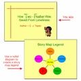 Story maps w/power point templates