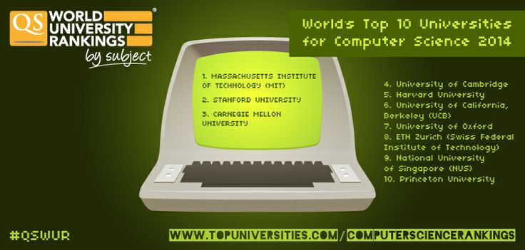 Which universities offer the best computer science courses? See the full QS World University Rankings by Subject 2014 now at http://www.topuniversities.com/subject-rankings