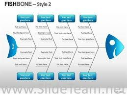 Image result for root cause analysis template