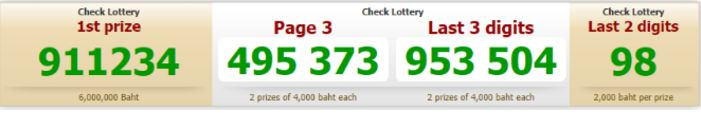 Thai Lottery Today Live Result Full Charts For 17-01-2018
