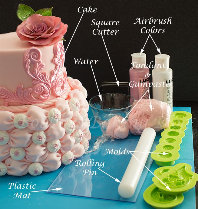 wedding cake decorating tutorials 870 best images about fondant model tutorials on 22388