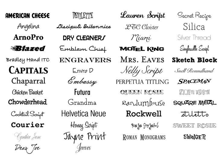 fonts.gif (950×700)
