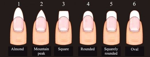 Good to show your nail tech