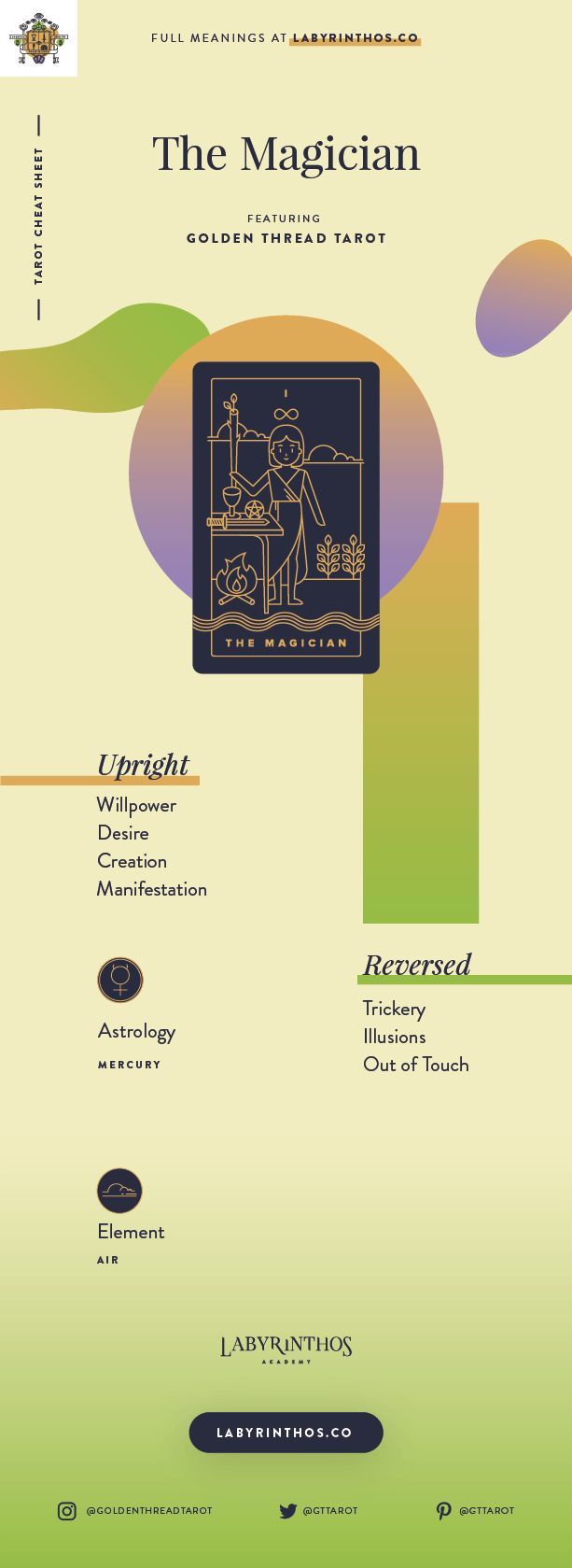 The Magician Meaning - Tarot Card Meanings Cheat Sheet. Art from Golden Thread Tarot.