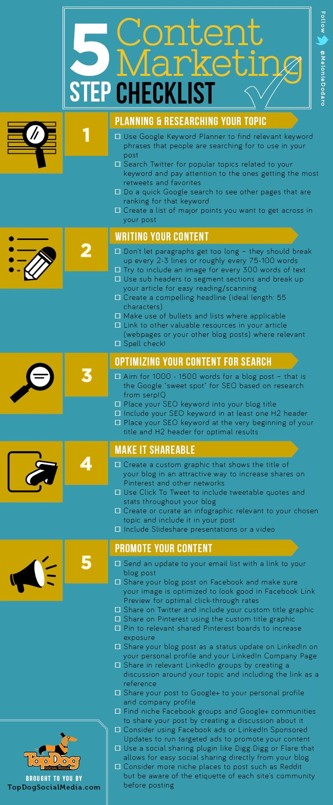 "DIGITAL MARKETING - ""Content Marketing Infographic - 5-Step Content Marketing Checklist #contentmarketing #infographic""."