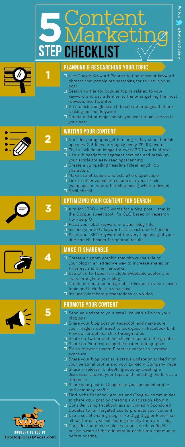 "DIGITAL MARKETING -         ""Content Marketing Infographic - 5-Step Content Marketing Checklist #contentmarketing #infographic""."