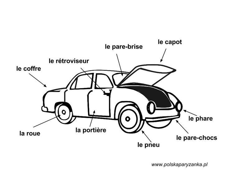 Samochód (La voiture)
