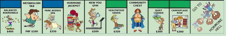 Menopausy Monopoly