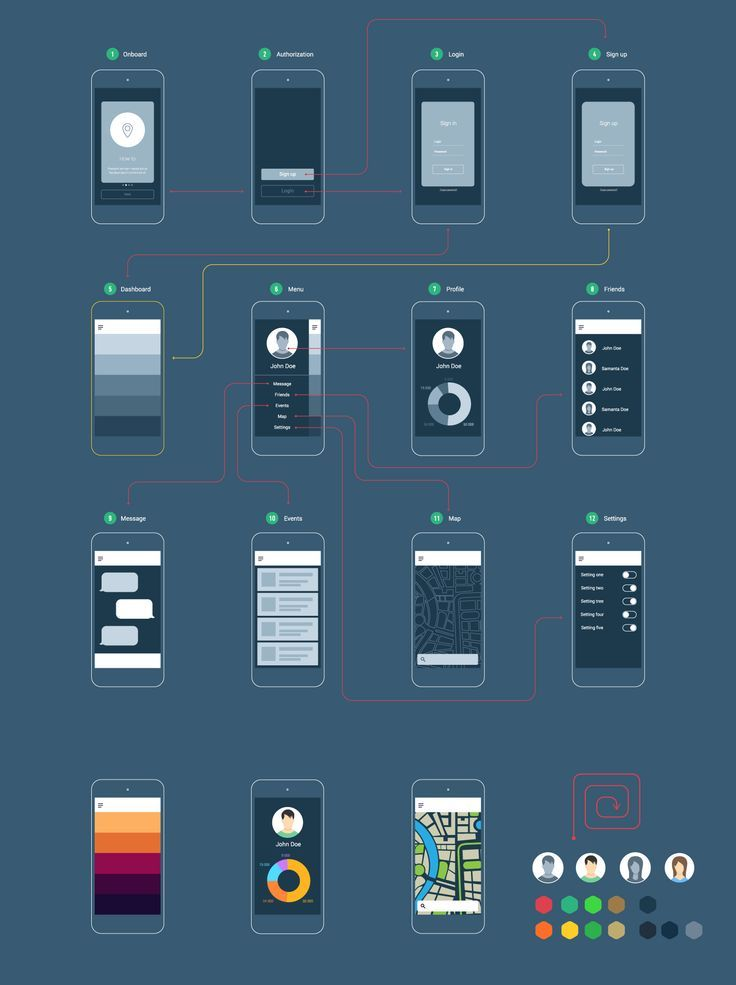 Wireframe Flowchart And Site Map On Pinterest