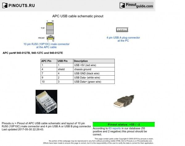 Apc Usb Cable Schematic Pinout Diagram Pinoutguide Com Usb Iphone Charger Usb Cable