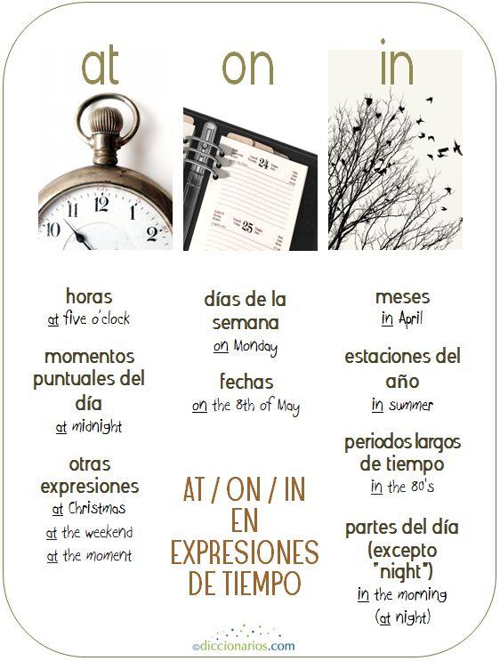 AHORA LO ENTIENDO: PREPOSICIONES INGLESAS EN EXPRESIONES DE TIEMPO