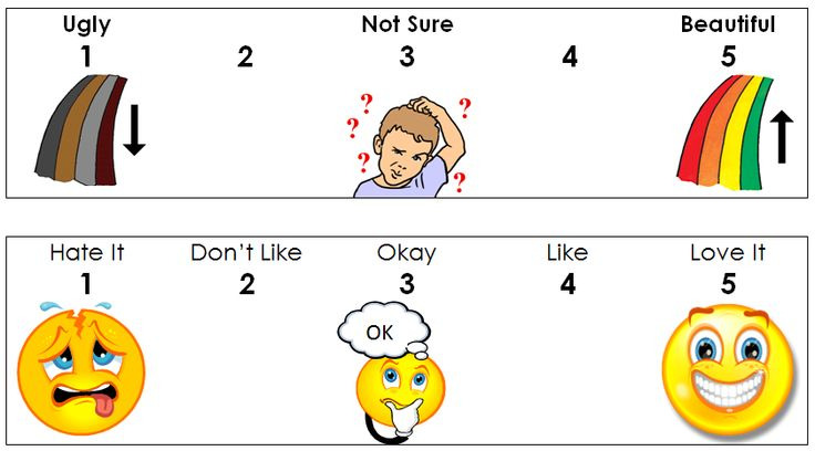 5 Ways to Use Rating Scales to Enhance Communication with AAC