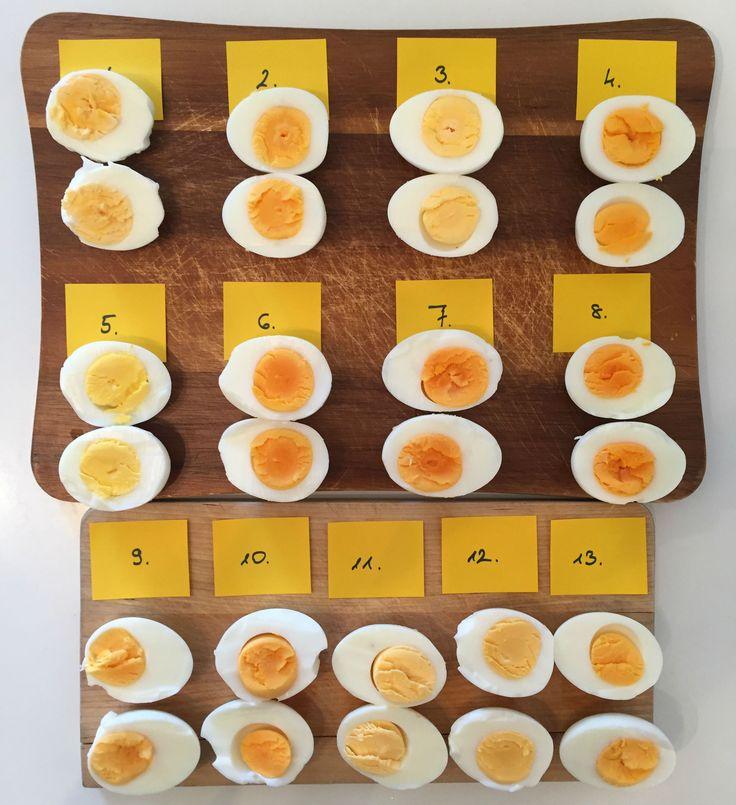 Leteszteltük a húsvéti tál egyik legfontosabb elemét: íme a nagy tojásteszt | NOSALTY