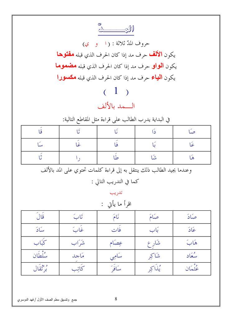 Tanwin (ـــً ـــٌ ـــٍ) | Arabic Homeschooling Files المد بالألف تدريبات للقراءة