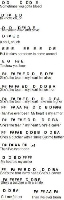 Flute Sheet Music: Tear In My Heart