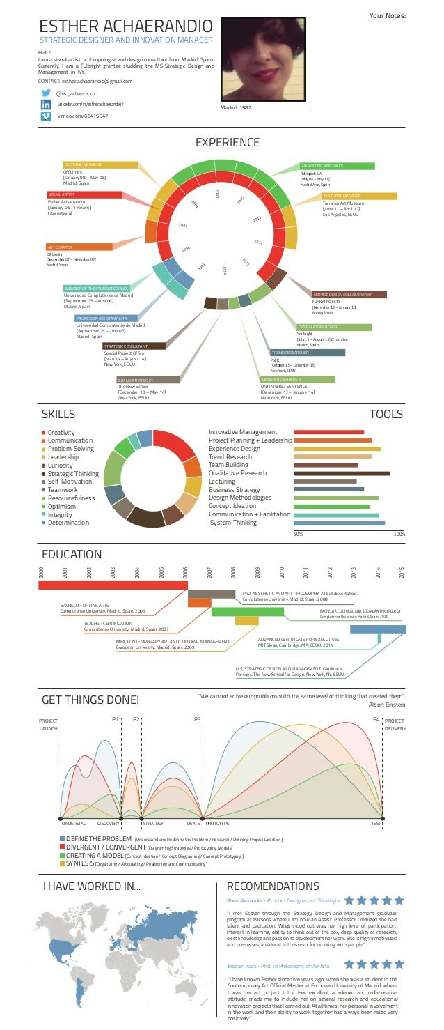 best images about infographic and visual resumes designer esther achaerandio resume infographicresume resume infographicresumecareer resumesresumes cvvisual