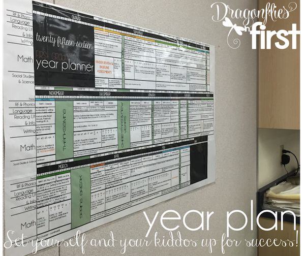 Manage the school year with a concrete and well developed year plan. HOW TO backwards plan/map your school year.