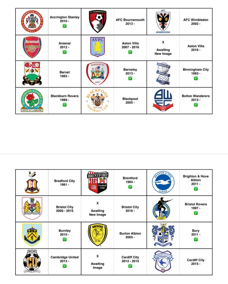 Official Club Crests - England - Part 1